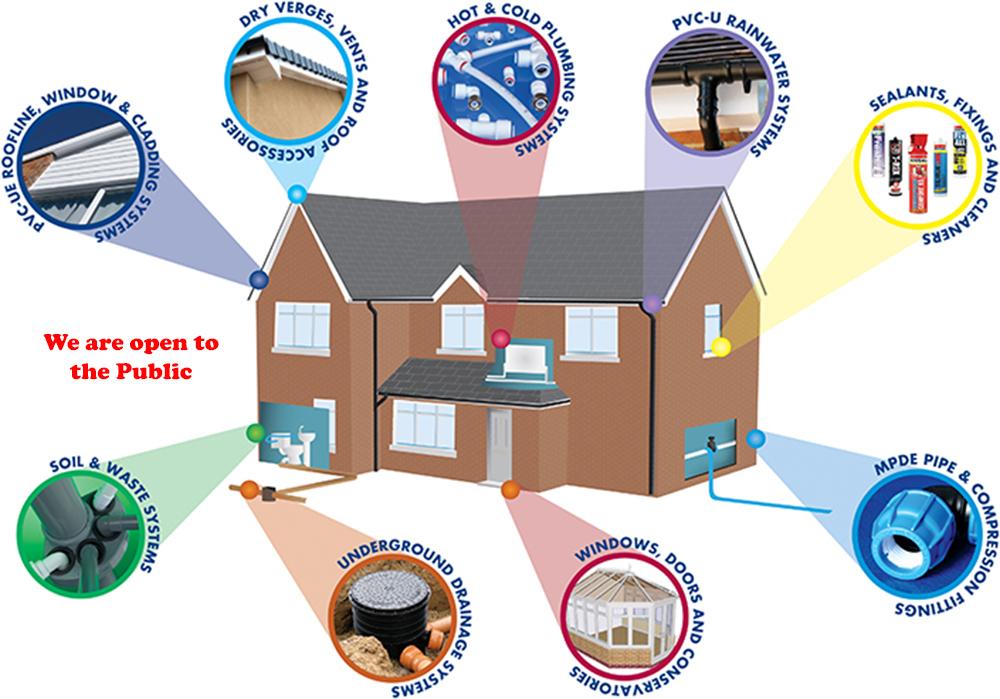 Enterprise Building Products Limited Your One Stop Upvc Shop
