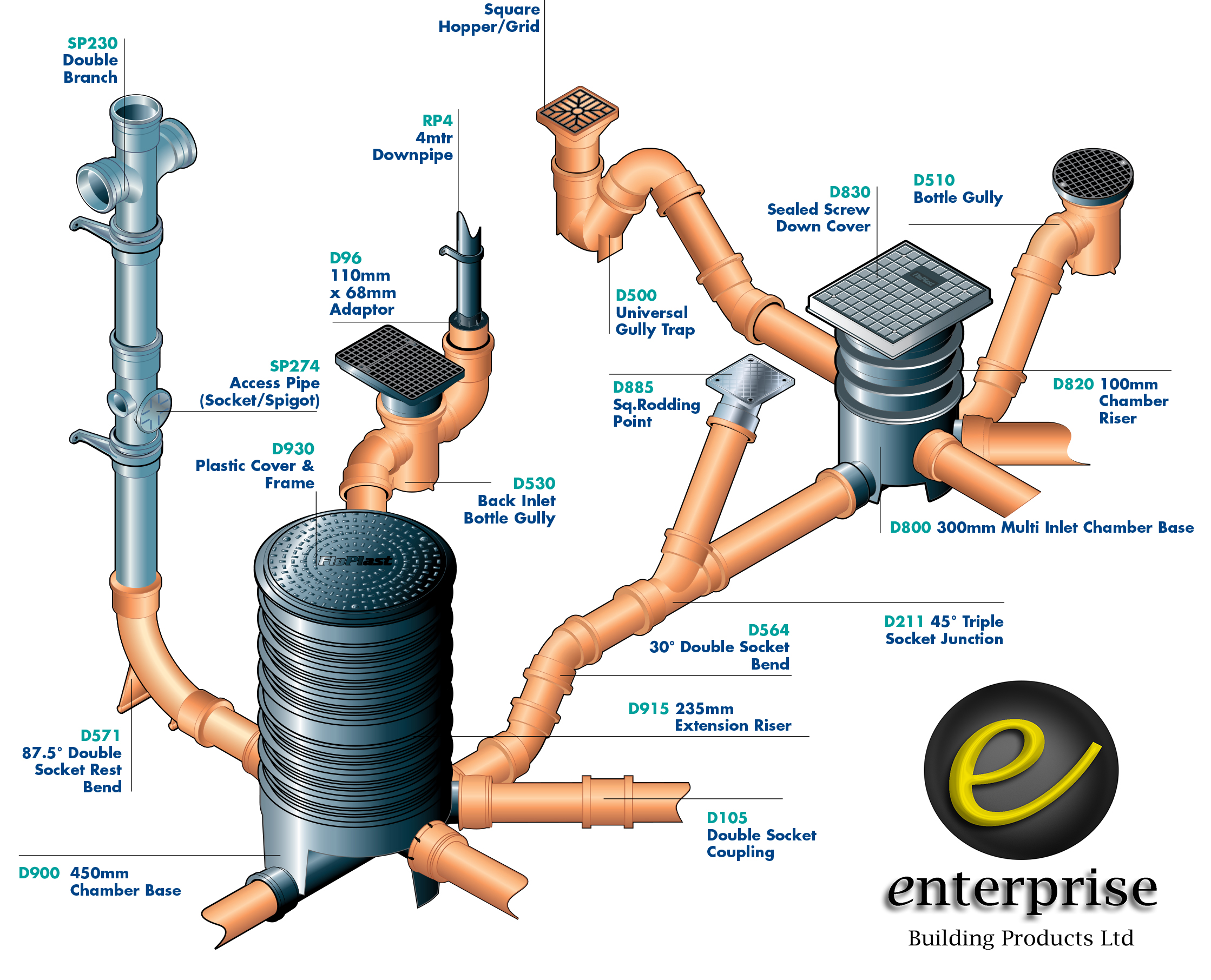 Exploded Diagrams Underground Drainage