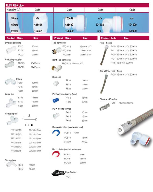 Flofit Components