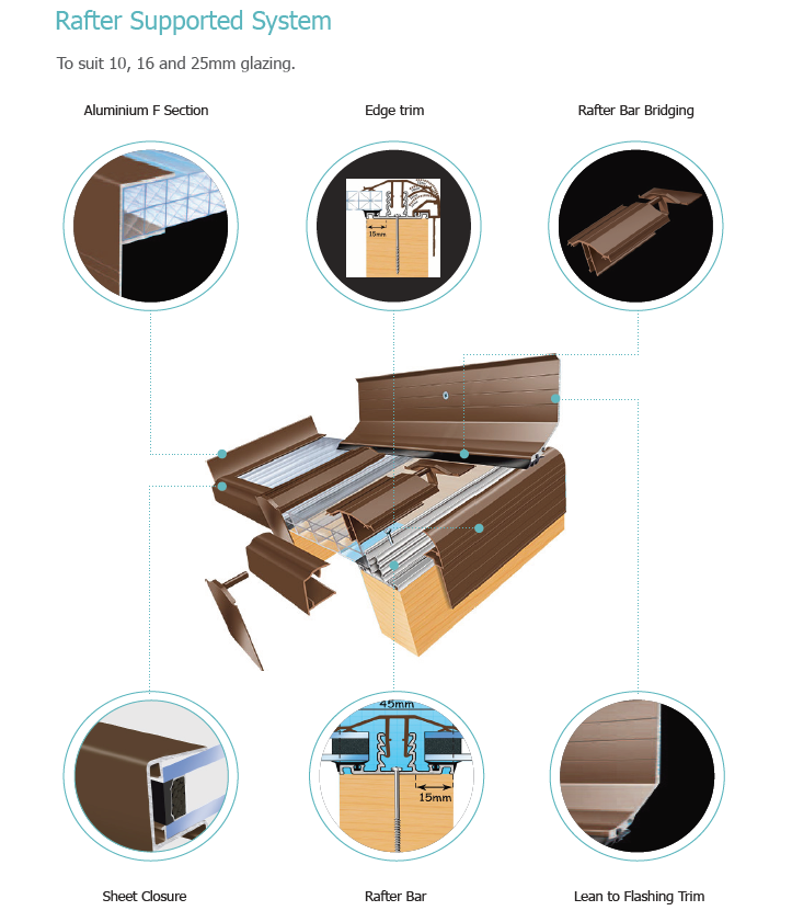 Rafter supported Glazing system