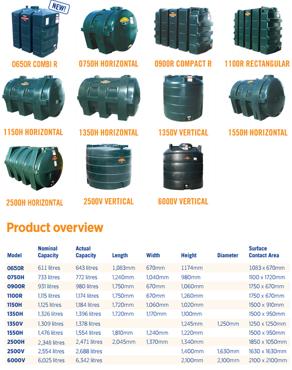 Single Skin Heating Oil Tanks