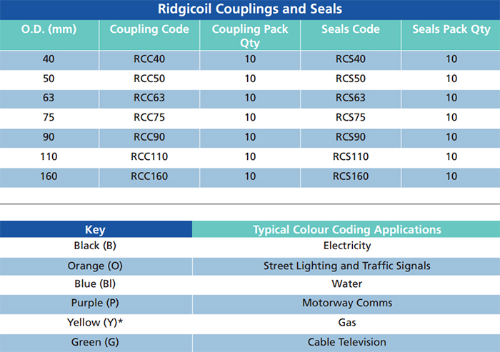 couplings_and_seals
