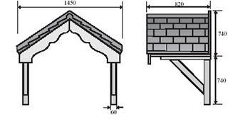 Door Canopies - Kendal Dimensions