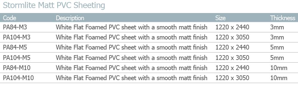 Stormlite PVC Sheeting