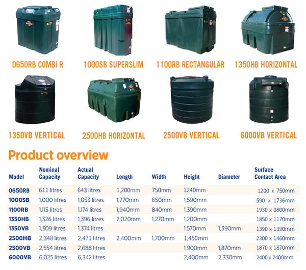 Bunded Heating Oil Tanks