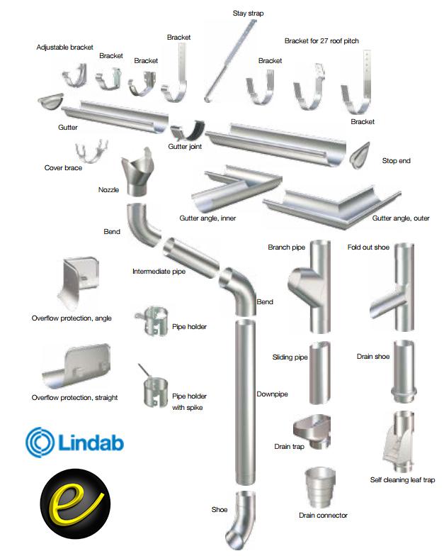 lindab system
