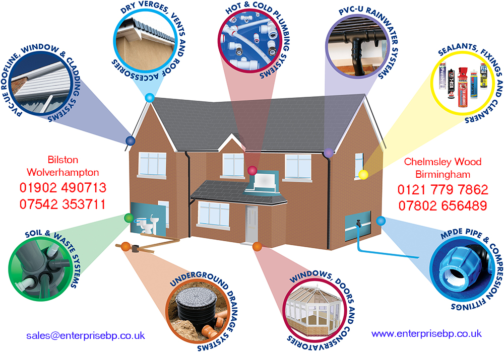 Enterprise Building Products Limited - Your one stop UPVC shop