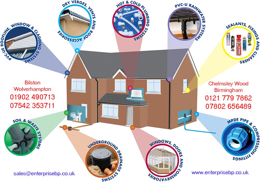 Enterprise Building Products Limited - Your one stop UPVC shop