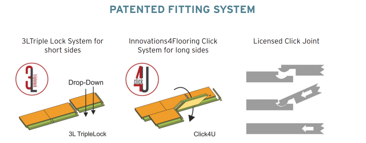 KlicKer flooring has a patented fitting system